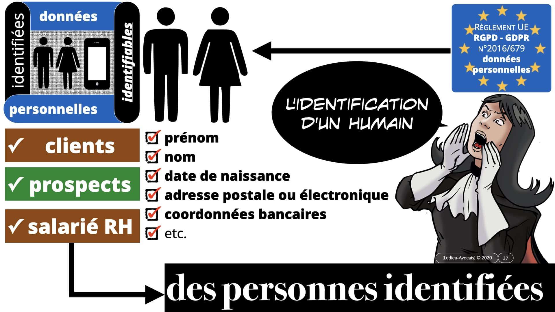 """métadonnées données personnelles : les données à caractère personnel identifiant directement une """"vraie"""" personne"""