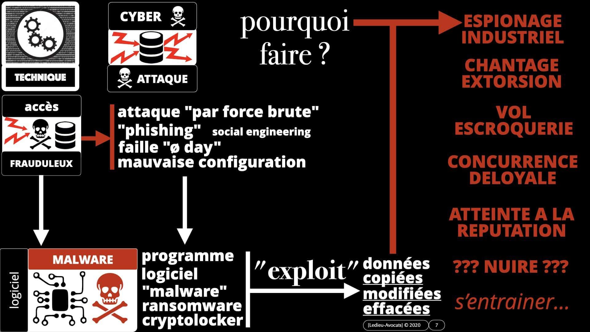 """la cyber attaque SolarWinds podcast NoLimitSecu """"pourquoi faire"""" ? ©Ledieu-Avocats"""