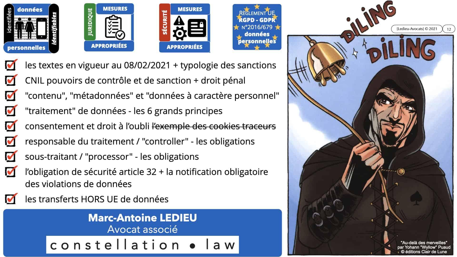 RGPD e-Privacy données personnelles + jurisprudence 2011 -> 2021