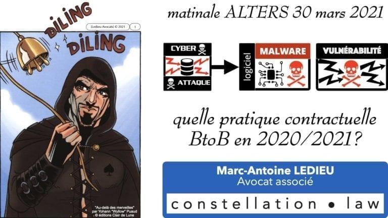 malware et vulnérabilités dans les contrats BtoB