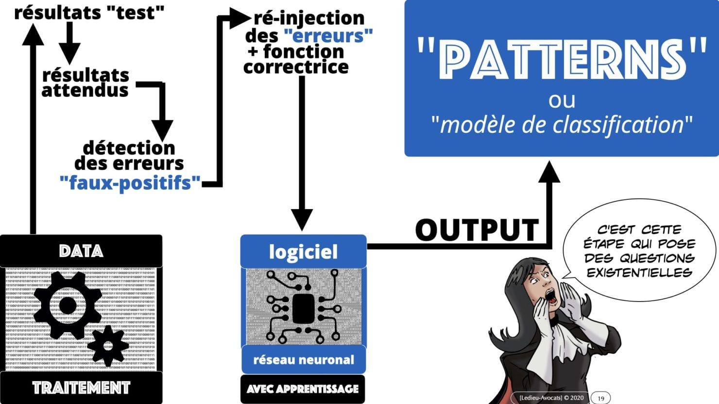 332 ALGORITHME PROTOCOLE protection innovation numérique ©Ledieu-Avocats 19-05-2021.019