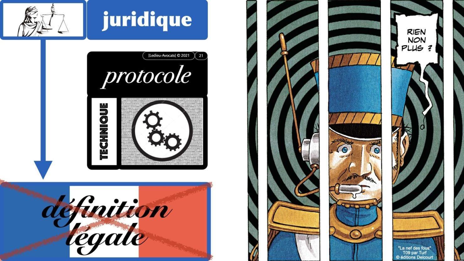 332 ALGORITHME PROTOCOLE protection innovation numérique ©Ledieu-Avocats 19-05-2021.021