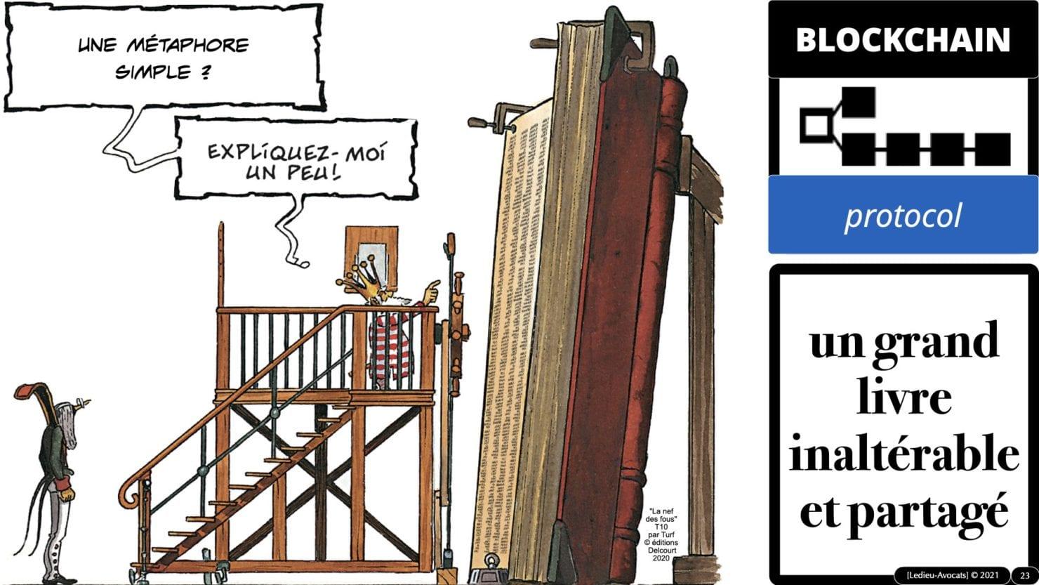 332 ALGORITHME PROTOCOLE protection innovation numérique ©Ledieu-Avocats 19-05-2021.023