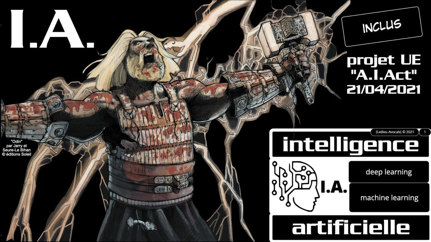 Intelligence Artificielle 2021 et AI Act [projet de Règlement UE]