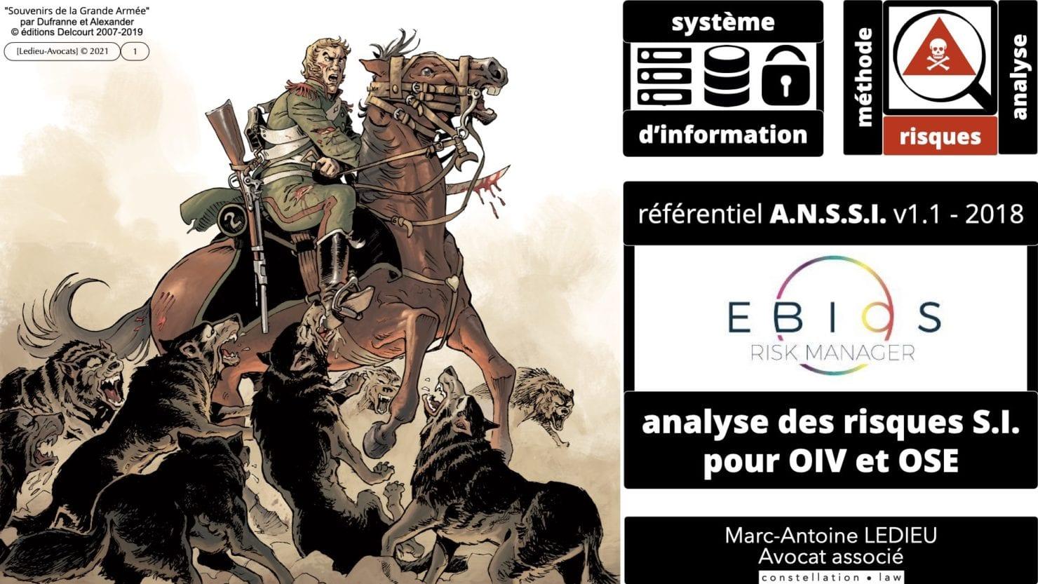 OIV OSE analyse de risque EBIOS Risk Manager
