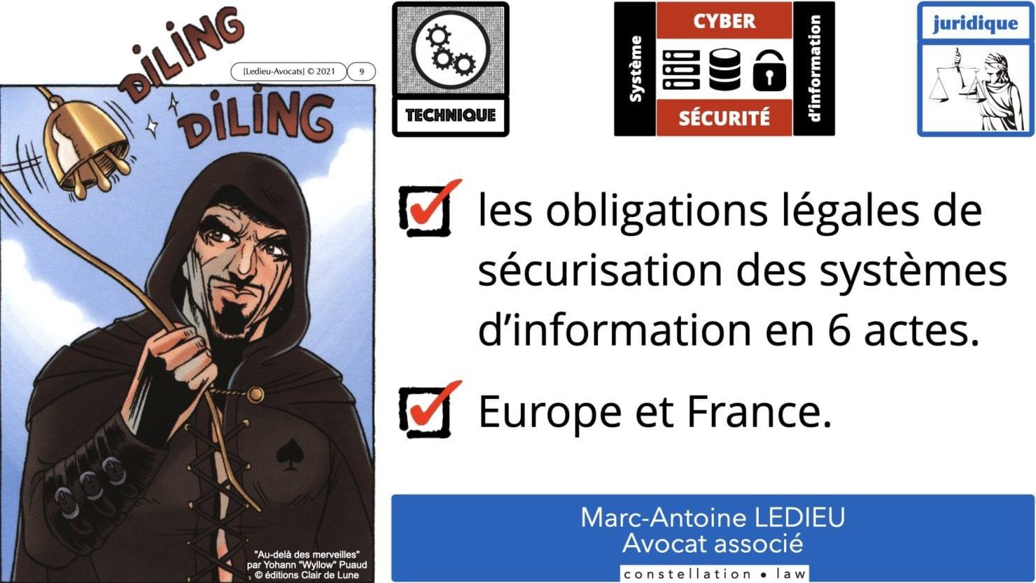 342 cyber sécurité #2 OIV OSE analyse risque EBIOS RM © Ledieu-avocat 15-07-2021.009