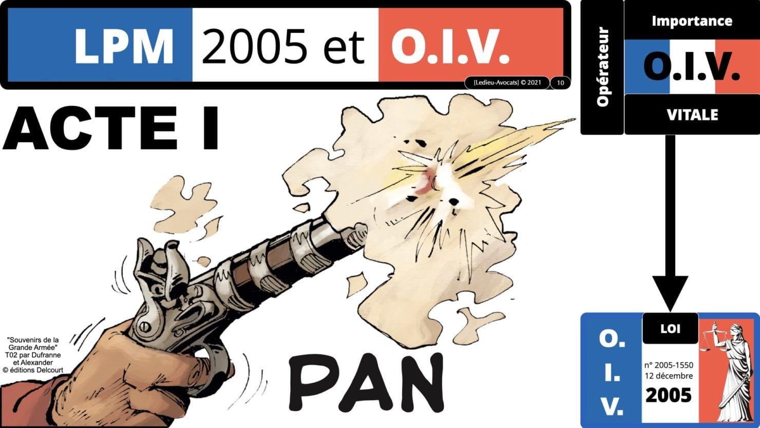 342 cyber sécurité #2 OIV OSE analyse risque EBIOS RM © Ledieu-avocat 15-07-2021.010
