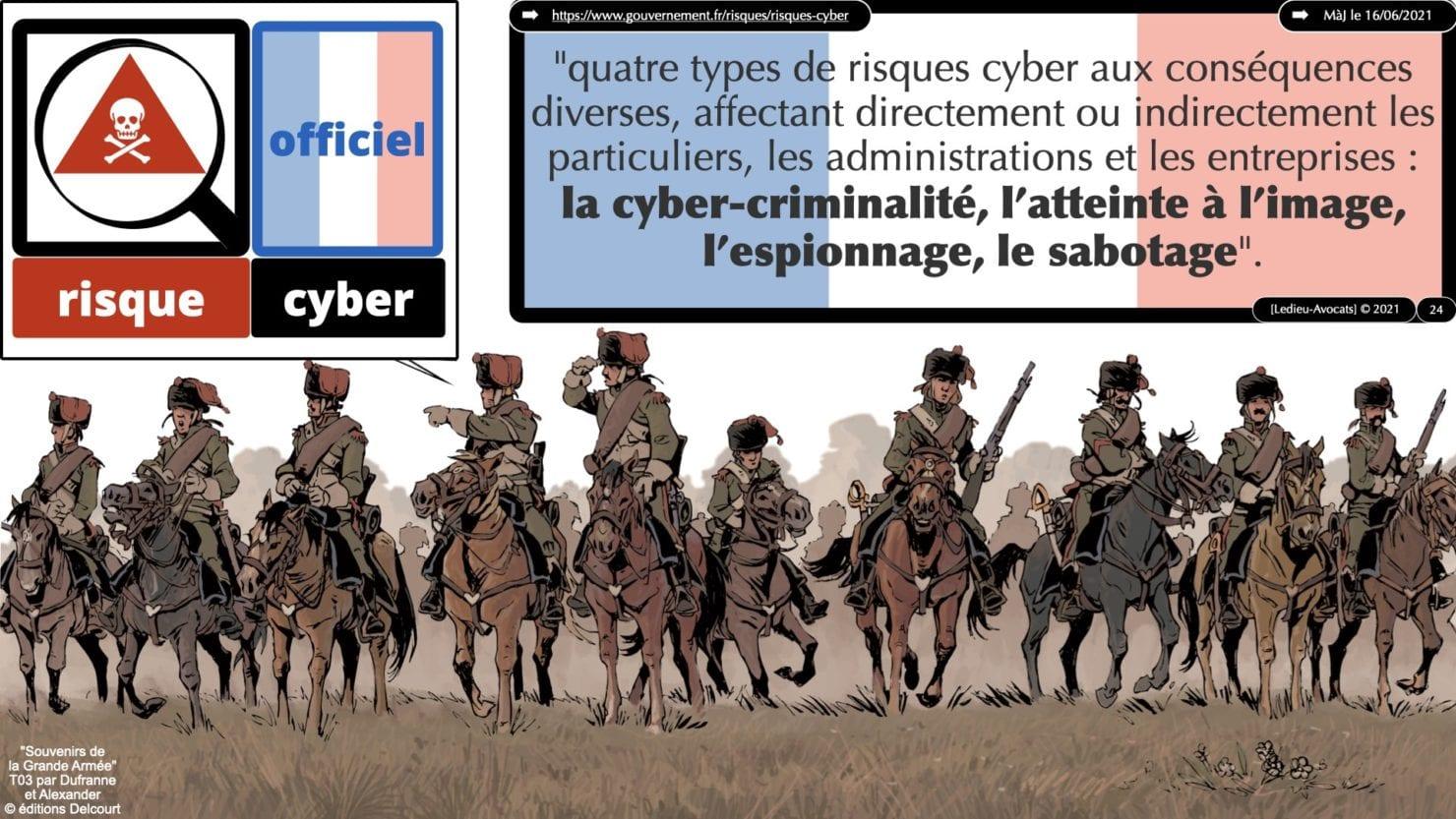342 cyber sécurité #2 OIV OSE analyse risque EBIOS RM © Ledieu-avocat 15-07-2021.024