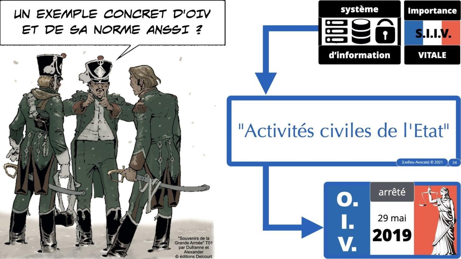 342 cyber sécurité #2 OIV OSE analyse risque EBIOS RM © Ledieu-avocat 15-07-2021.034