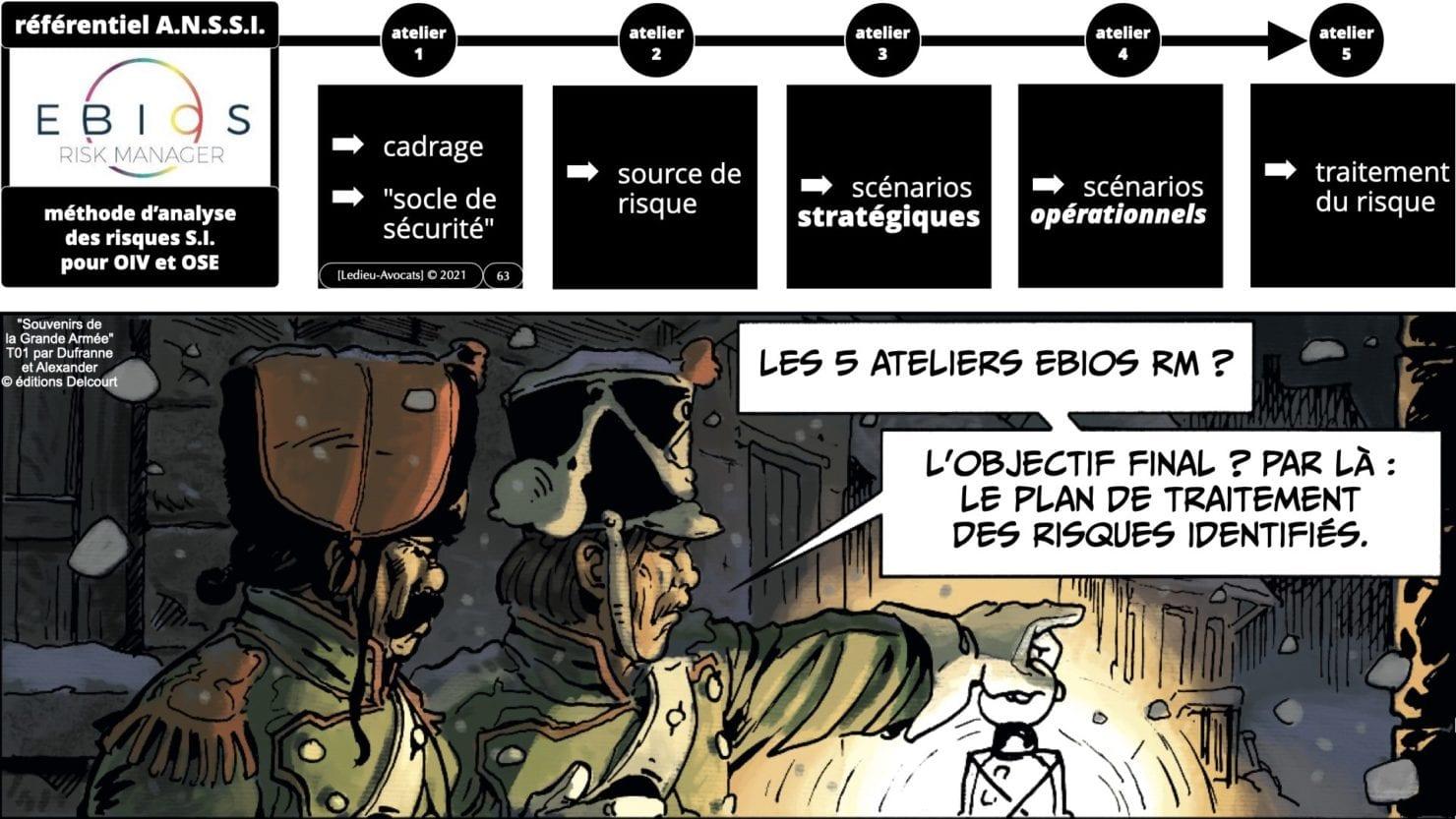 342 cyber sécurité #2 OIV OSE analyse risque EBIOS RM © Ledieu-avocat 15-07-2021.063