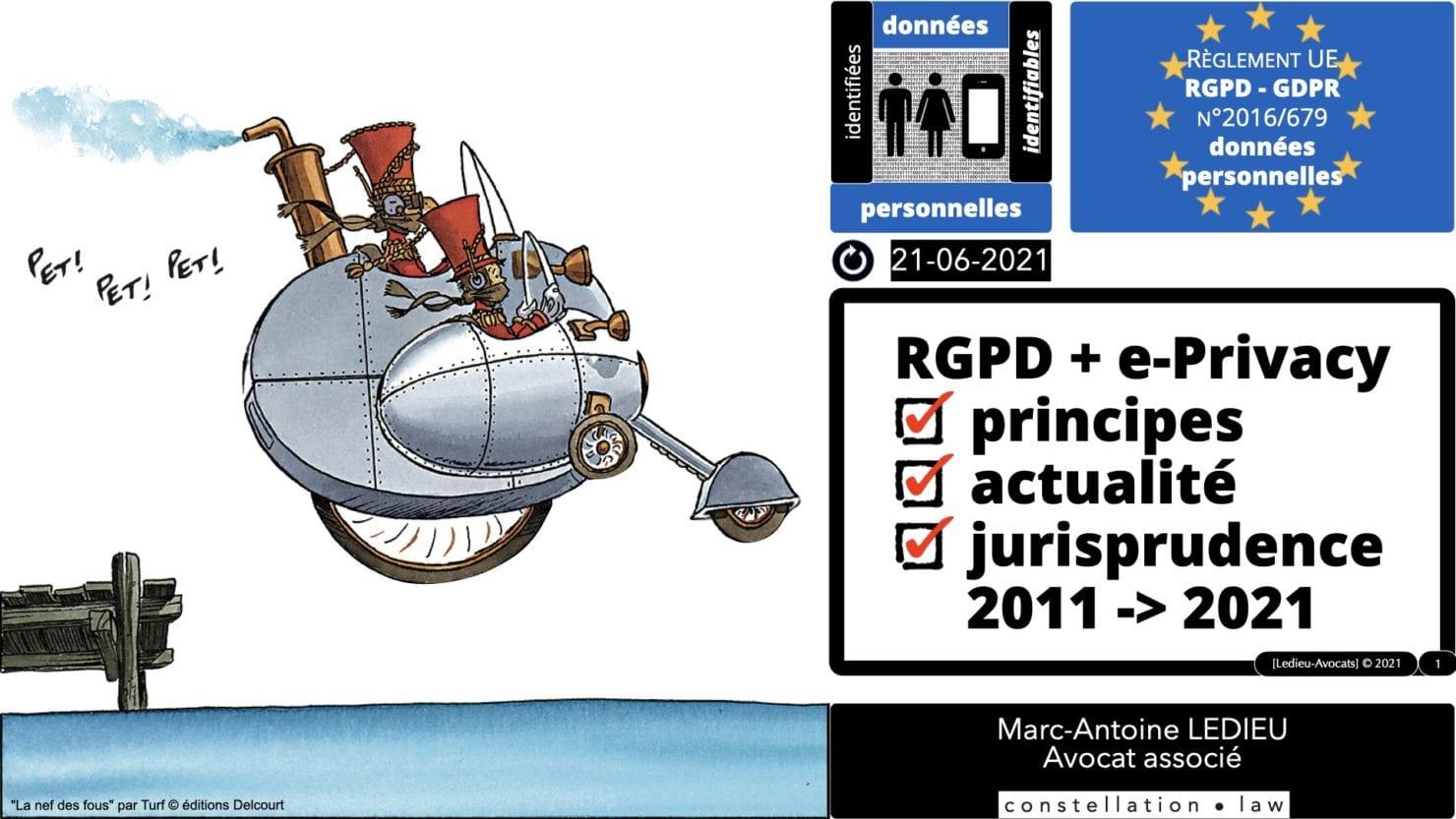 RGPD e-Privacy principes actualité jurisprudence [à jour 06/2021]