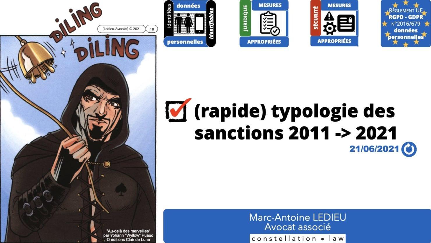 RGPD e-Privacy principes actualité jurisprudence ©Ledieu-Avocats 25-06-2021.018