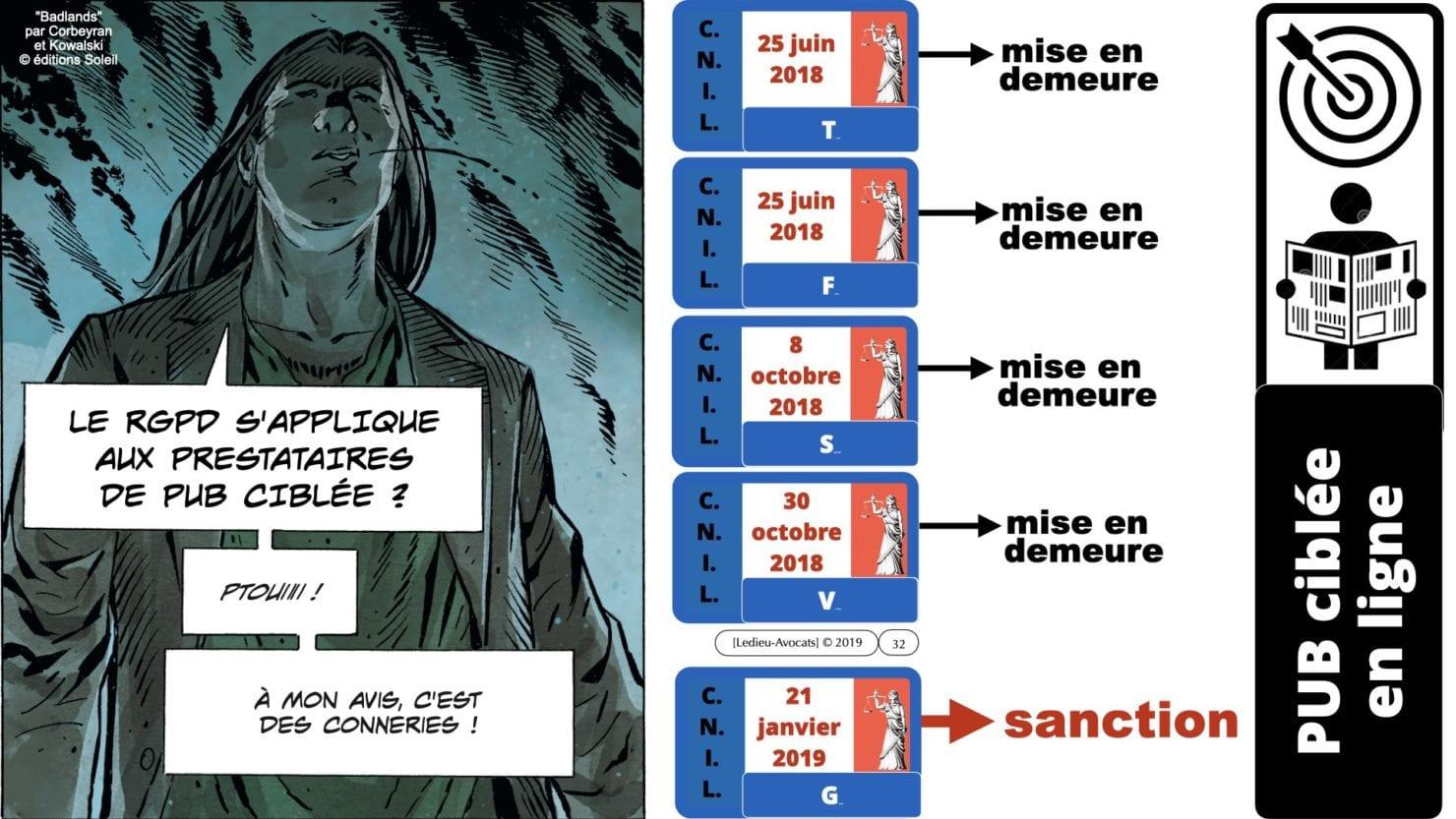 RGPD e-Privacy principes actualité jurisprudence ©Ledieu-Avocats 25-06-2021.032