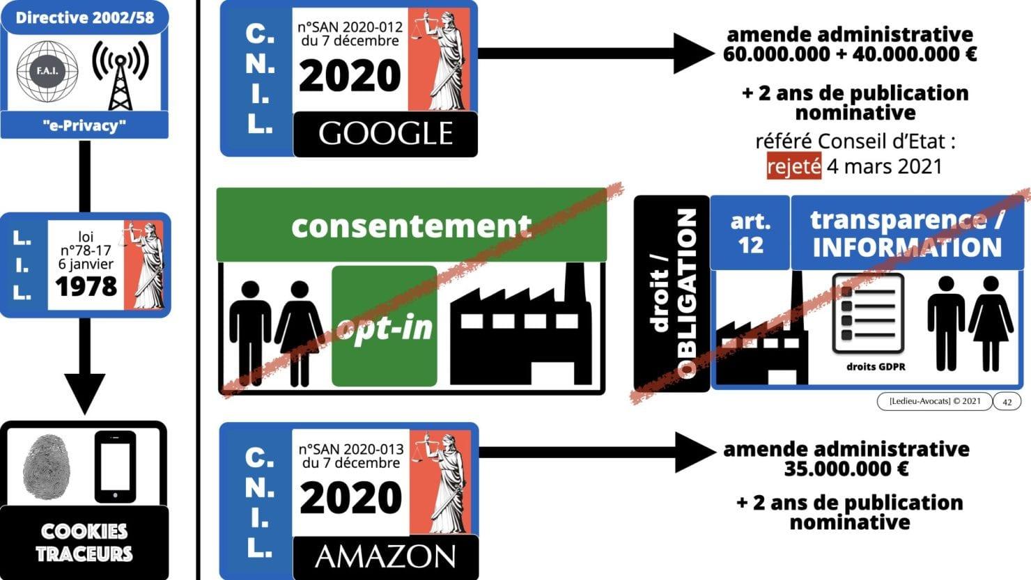 RGPD e-Privacy principes actualité jurisprudence ©Ledieu-Avocats 25-06-2021.042