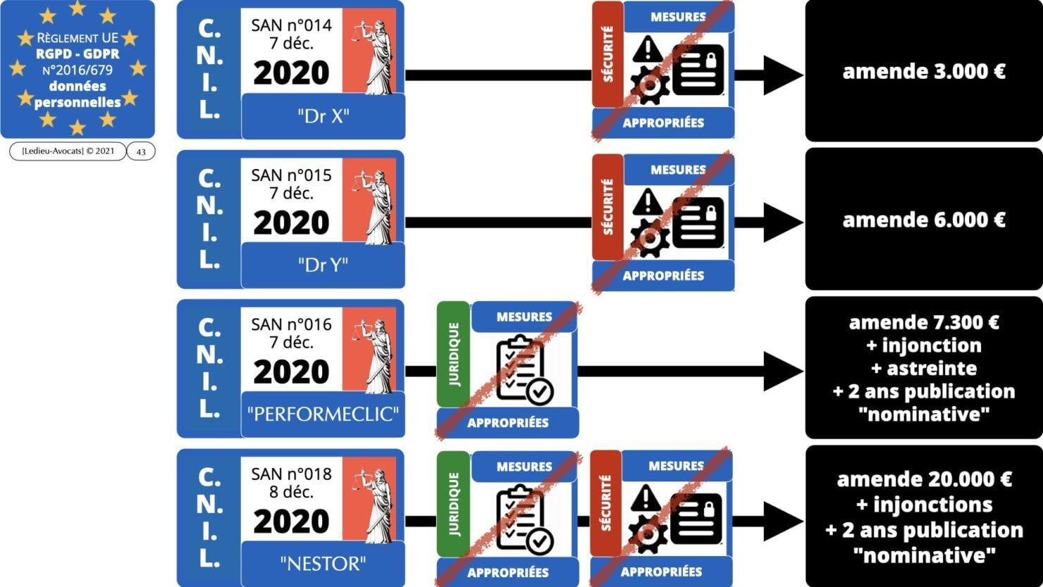 RGPD e-Privacy principes actualité jurisprudence ©Ledieu-Avocats 25-06-2021.043