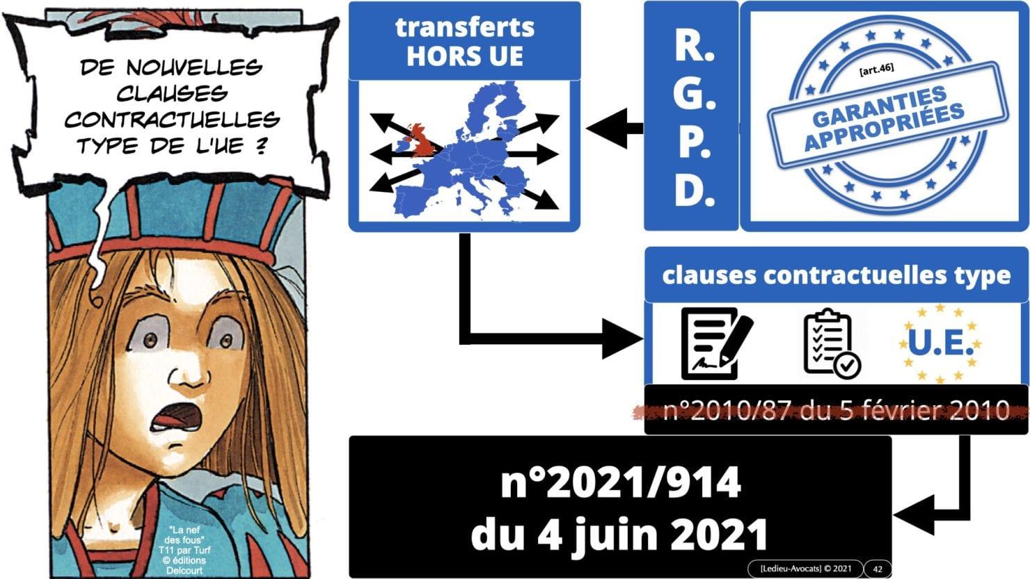 RGPD actualité juin 2021