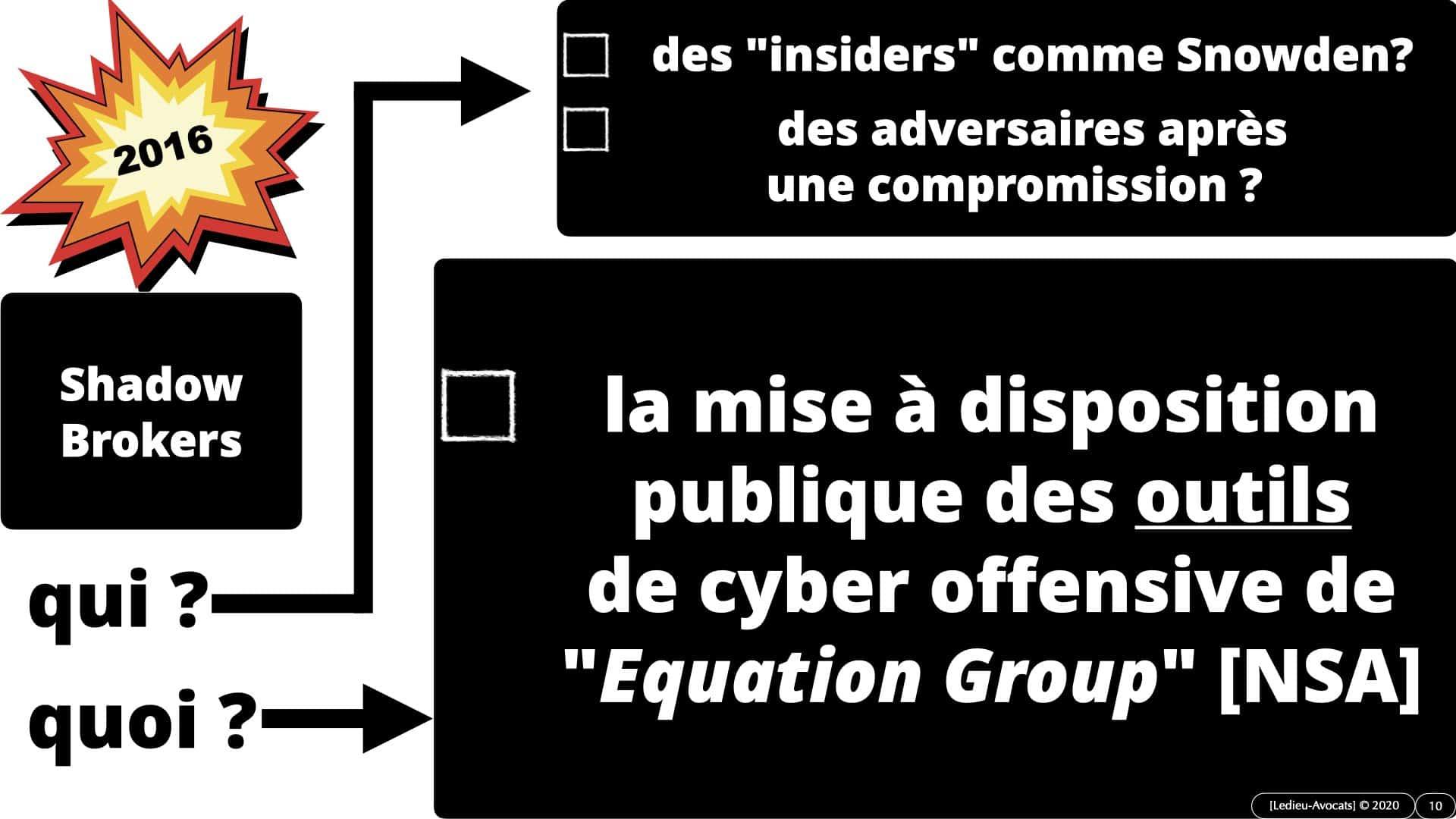 299 NoLimitSecu les grands leaks de lhistoire du cyber © Ledieu-Avocats 2020.010